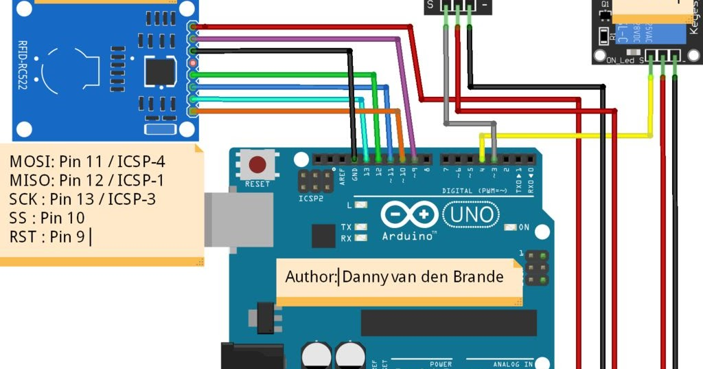 Door access control with arduino and rfid rc