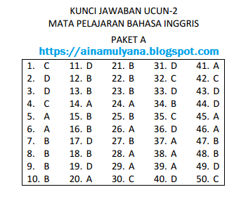 SOAL DAN JAWABAN UCUN 2 BAHASA INGGRIS SMP TAHUN 2018 – 2019 (PAKET A)