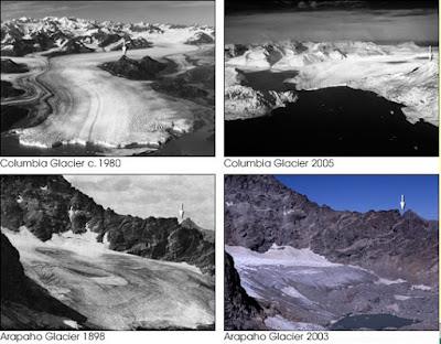 pérdida de glaciares y subida del nivel del mar