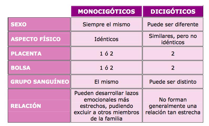 Dating english en gualchos