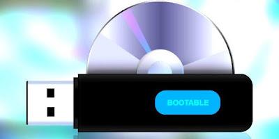 File Sistem Operasi (File ISO)