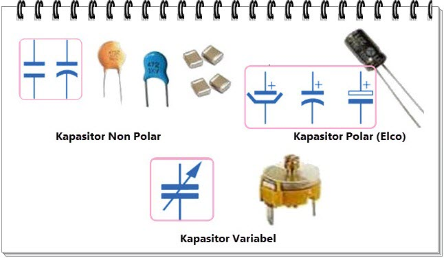 Simbol Kapsitor