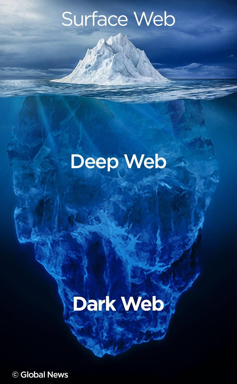 deep web apk
