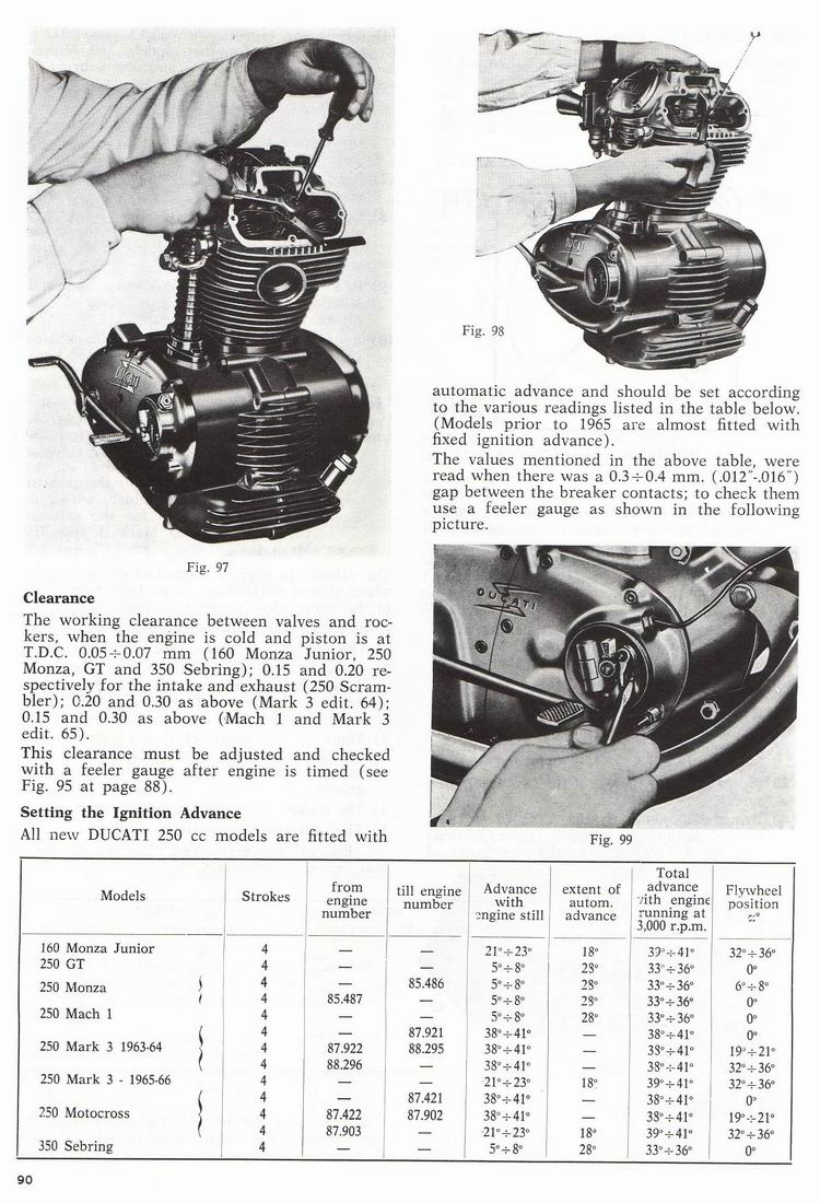 Vintage Veloce Setting The Ignition Timing Advance On A Ducati 250 Scrambler Wiring Diagram These Are Critical And Required Reading However It Doesnt Really Cover Things Like How To Find Tdc Or Check With Automatic