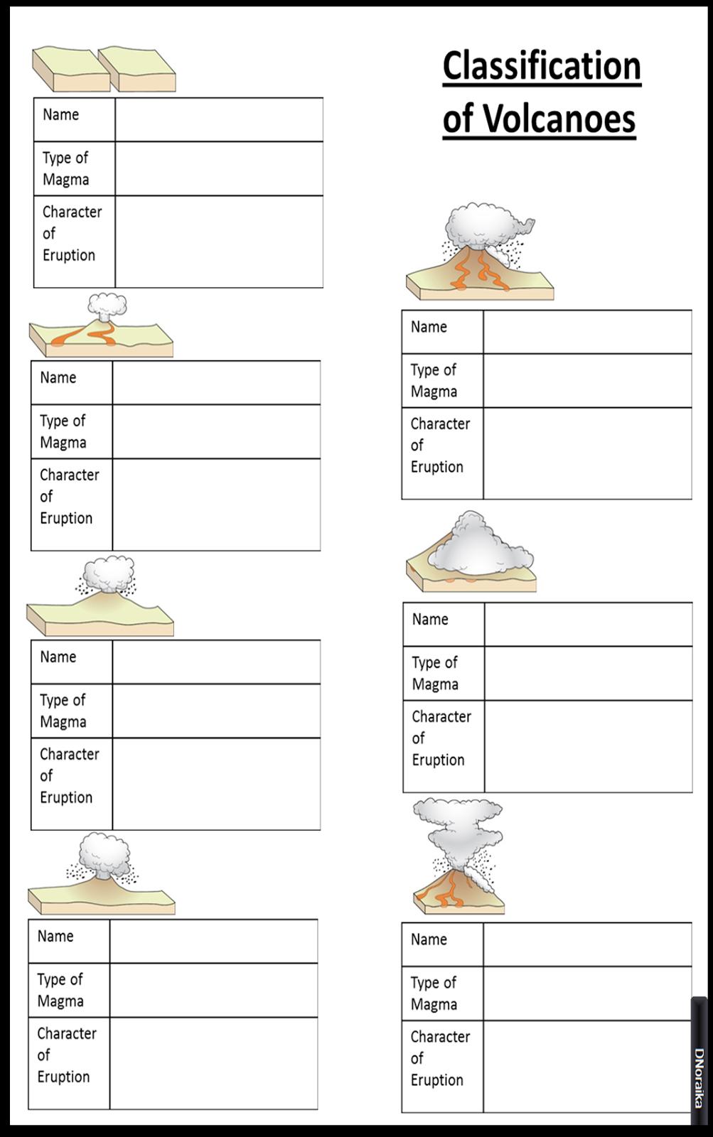 essay argument structure notes pdf