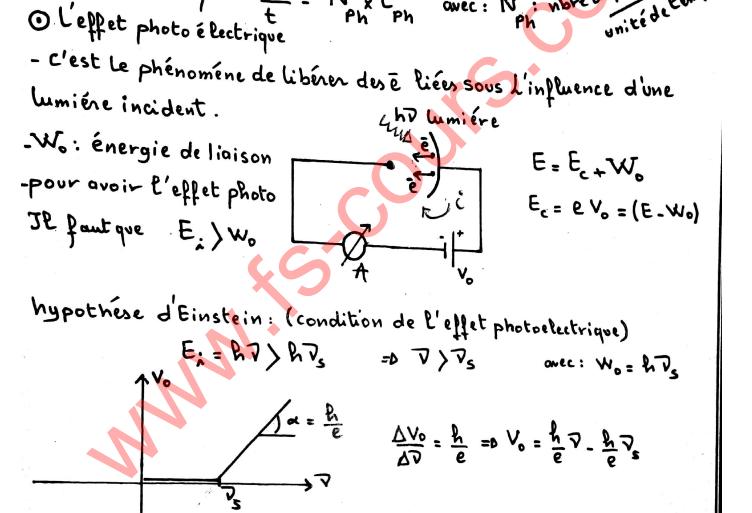 Resume Mecanique Quantique Smp Smc S4 كلية العلوم