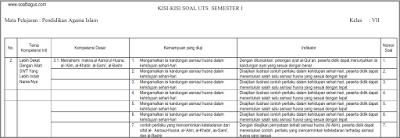 Download Kisi Kisi UTS PAI Kelas 7 Semester 1/ Ganjil Kurikulum 2013 - -kurtilas - k 13 tahun 2017 2018 www.soalbagus.com