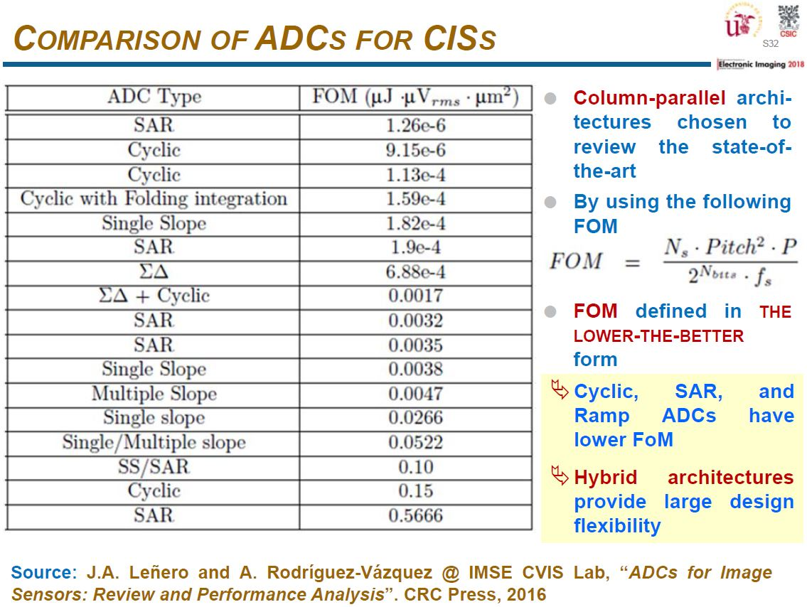 Sensor News Archives Page 14 Of 109 F4news This Shows Top In Vivo Flexible Large Scale Integrated Circuits Lsi Low Noise Cmos Image Sensors Format Fast 05e Rms Cis With Oversampled 2stage Adcs By J A Segovia F Medeiro Gonzales Vellegas