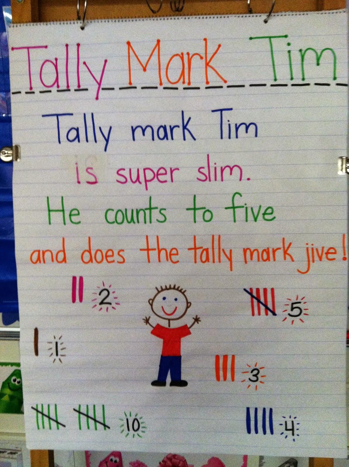 Mrs Kurt S All Star Kindergarten Blog Tally Marks