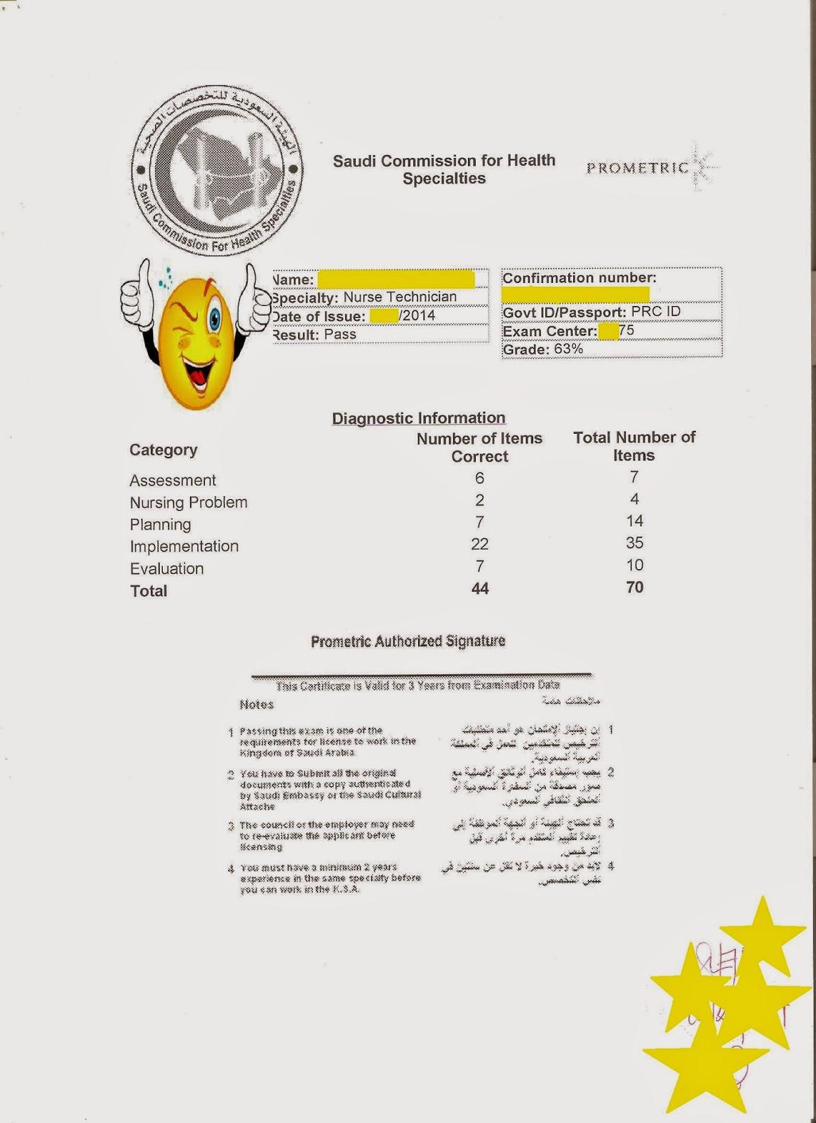 Saudi Council prometric Exam For nurse technician