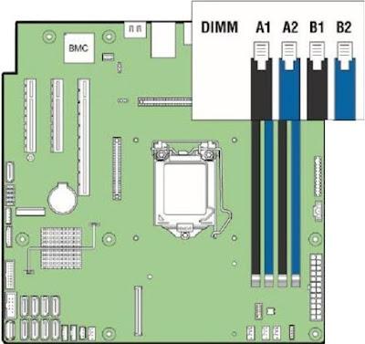 S1200SPS - Slots de Memória