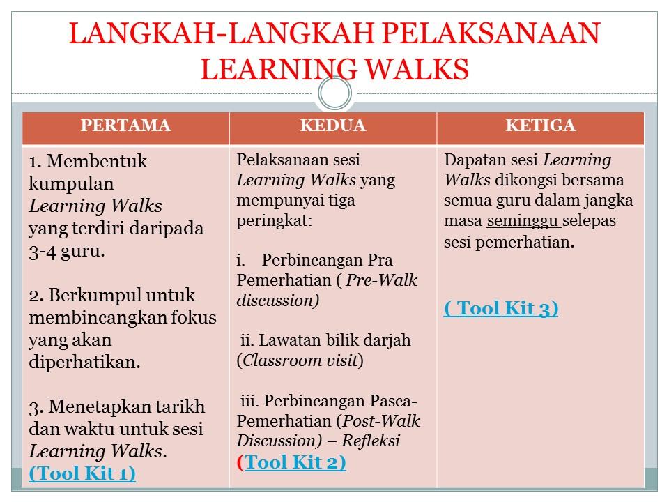 Plc Learning Walk Panduan Borang Free Download Mykssr Com
