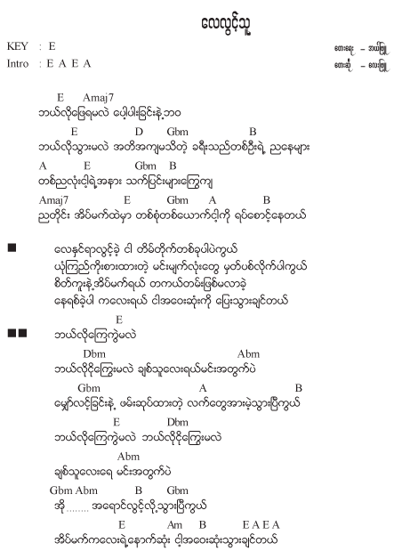Lay Phyu Bob (1)