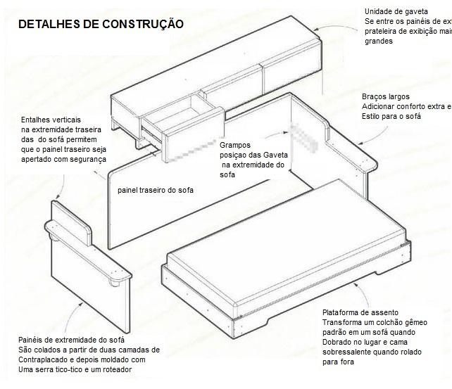 Ah e se falando em madeira decora o x sof cama for Sillon cama de un cuerpo