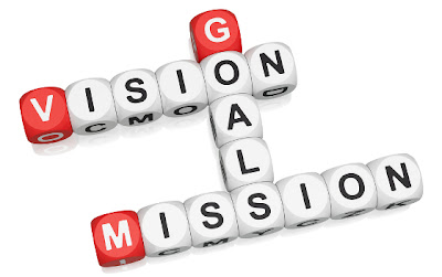Travel Agent Mission, Vision and Goals
