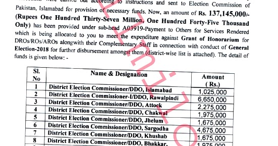 General Election 2018-Honorarium Payment Guidelines Election