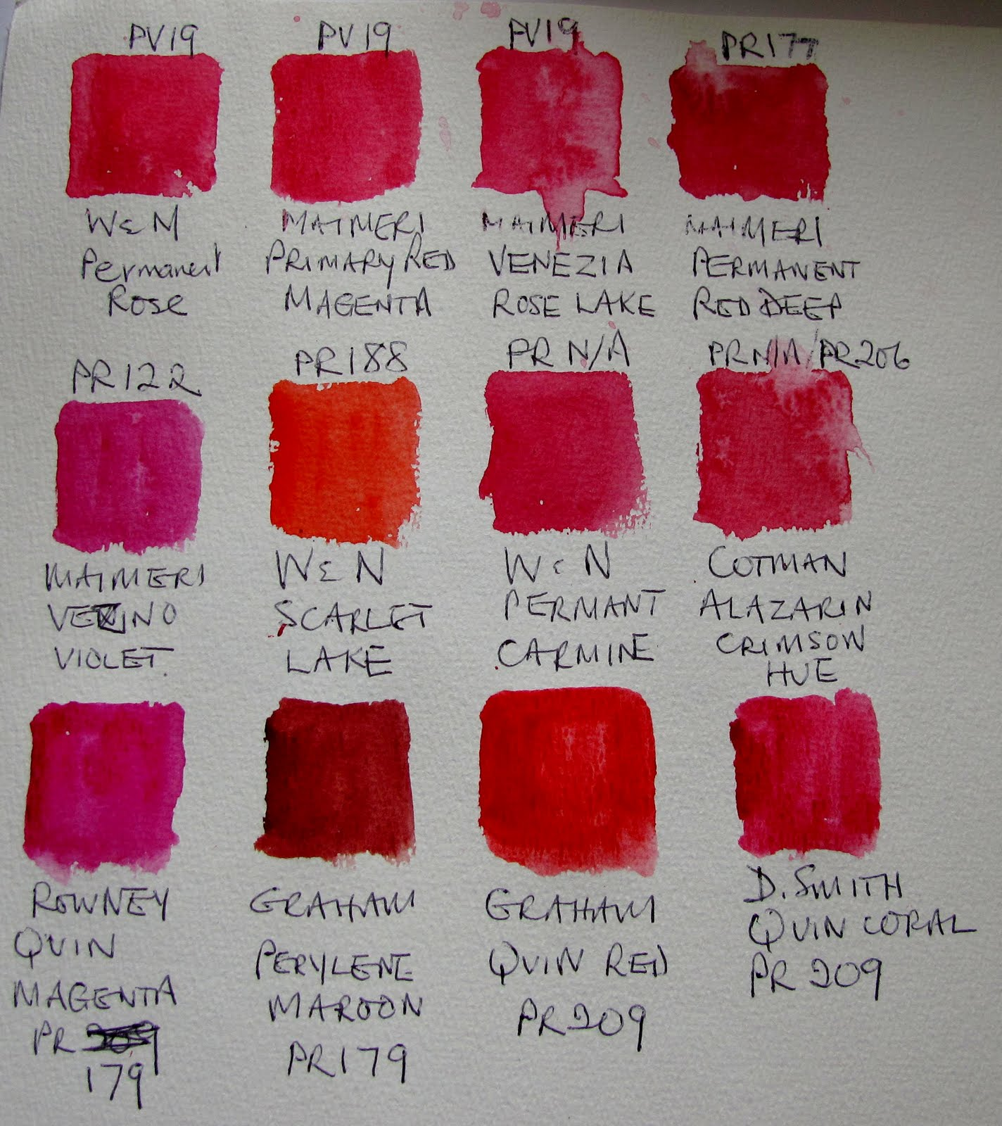 The Watercolour Log Permanent Alizarin Crimson