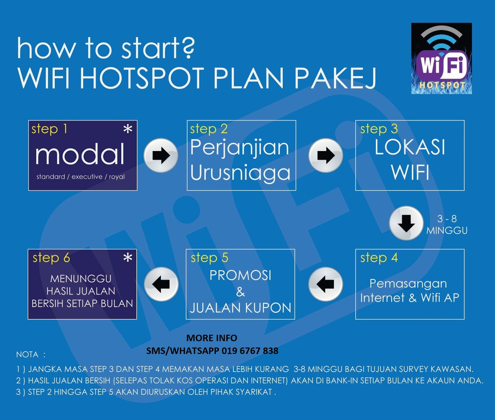 wifi hotspot business plan