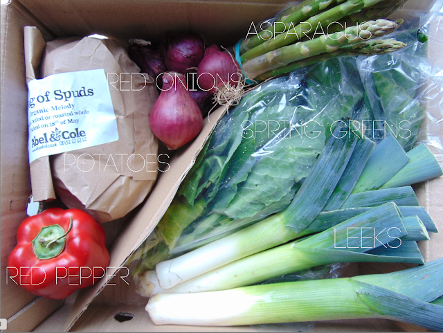 This is picture of the veg contained in an Abel and Cole Small Veg box