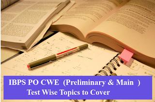 IBPS PO CWE Syllabus -Test Wise Topics
