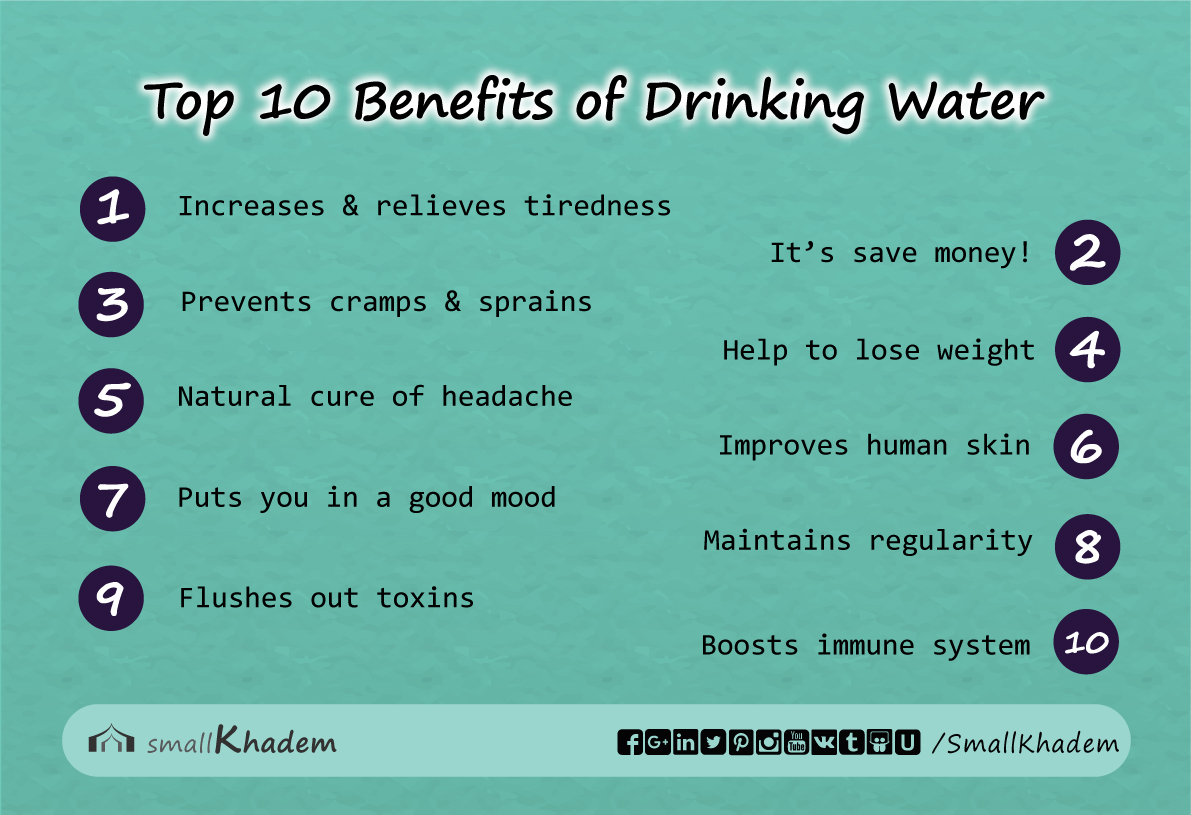 the many benefits of water The many benefits and advantages of drinking lemon water produce protection, prevention, and healing in many areas of the body if you want to receive the benefits of the polyphenols in the lemon skin, either add the peel whole into your glass of lemon water or use a zester to scrape some.