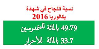 نسبة النجاح في شهادة بكالوريا 2016