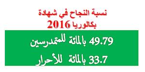 نسبة النجاح في بكالوريا 2016