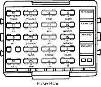 schematics and diagrams: 1986 Chevrolet Corvette Fuse Box