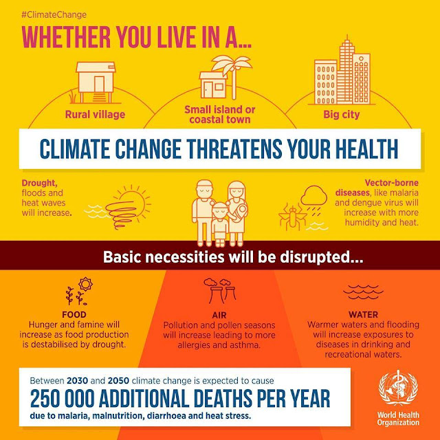 Climate Change Threatens Your Health