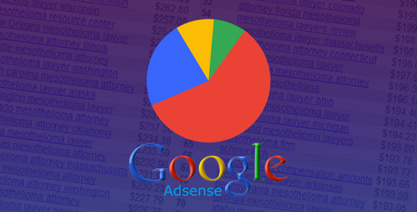 Daftar High Paying Keyword HPK Adsense Indonesia Terbaru