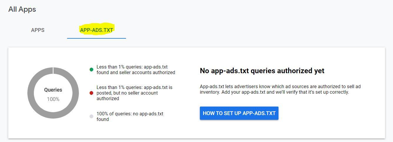 app-ads.txt admob setup