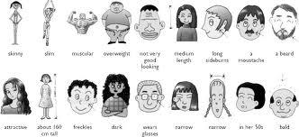Valme's English Corner: Describing Physical Appearance