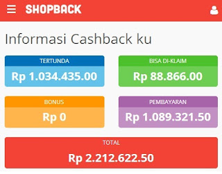 Cashback dari Shopback