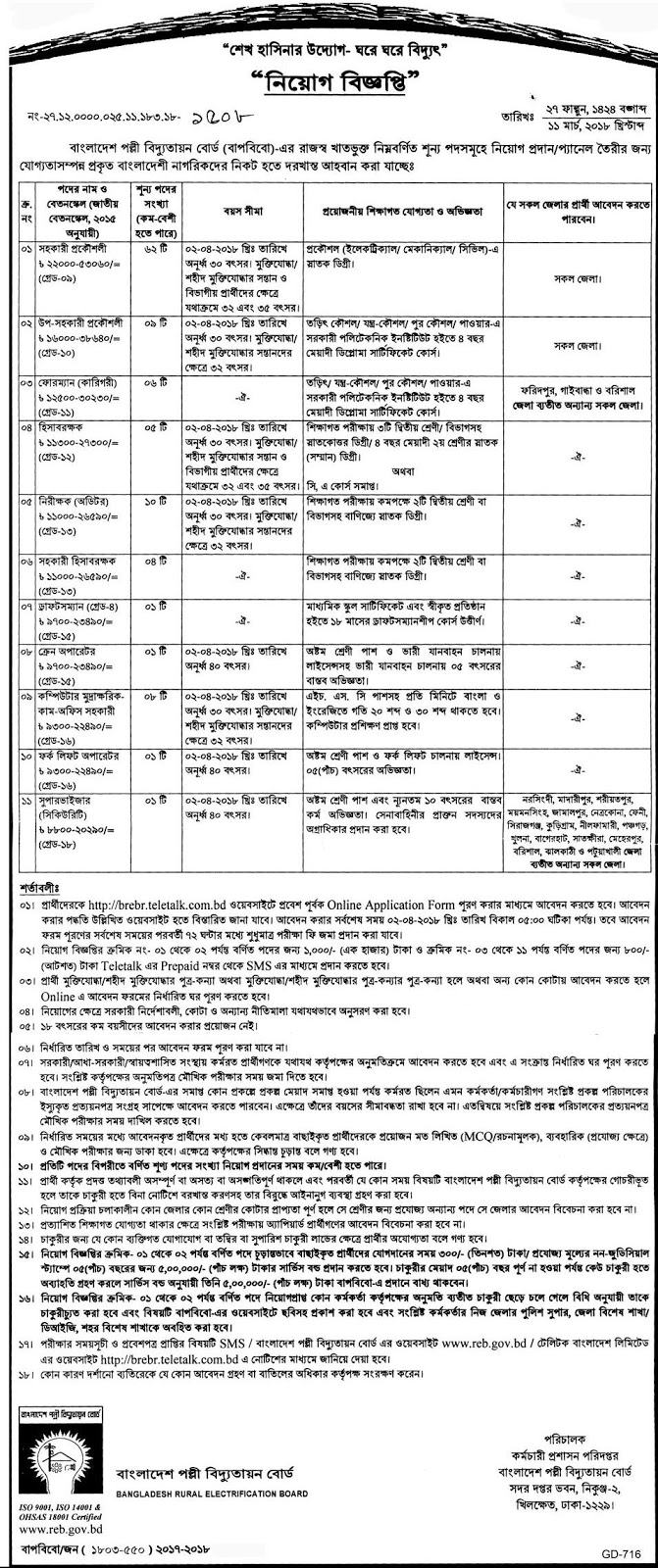 Bangladesh Rural Electrification Board (BREB) Recruitment Circular 2018