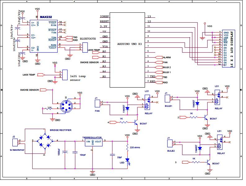 SVSEMBEDDED , 9491535690, 7842358459: Arduino Based Smart ...