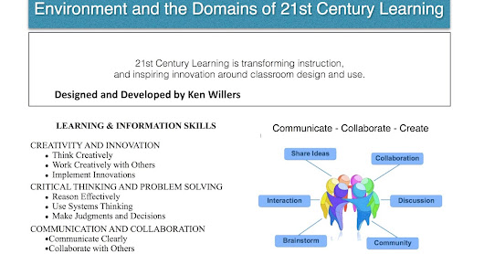 What/Who is 21st Century Learning?