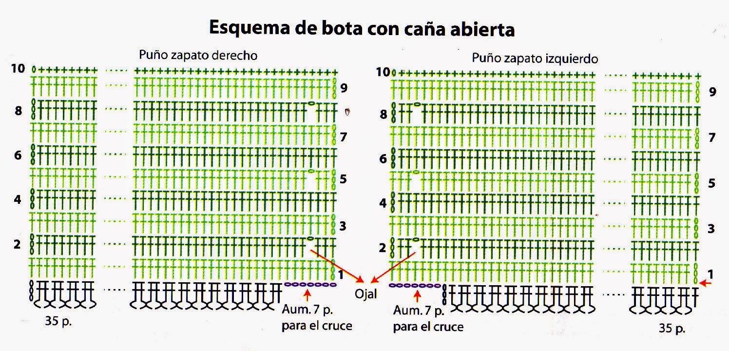 Excepcional Fáciles De Crochet Patrón De Reborde De La Bota ...