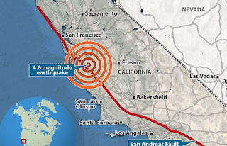 Is California about to be hit by the 'Big One'? Fears of a massive earthquake rise after 134 mini-tremors rattle the San Andreas fault in just one week