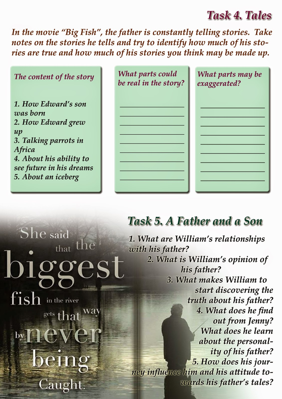 English Teacher Exposed Big Fish Movie Worksheets
