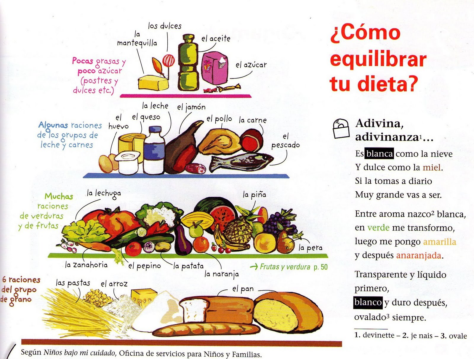 Me Encanta El Espanol Los Alimentos 4e