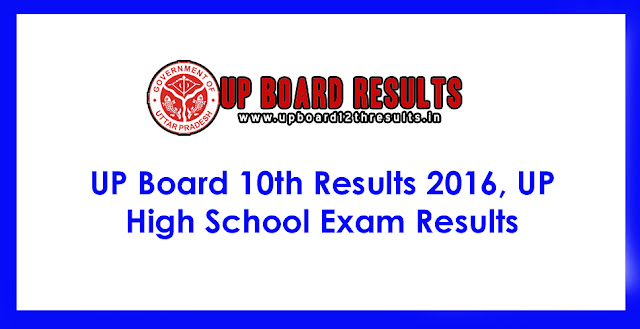 UP Board Results 2016