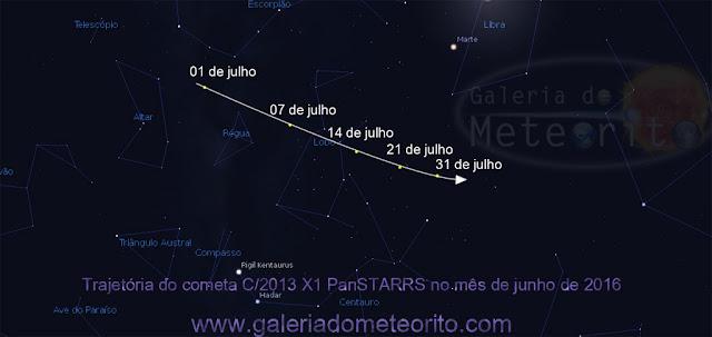 Trajetória do cometa X1 Panstarrs em julho de 2016
