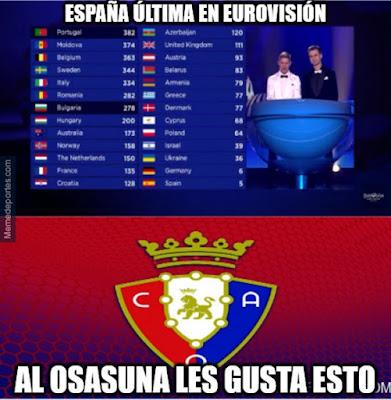 España última en Eurovisión