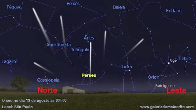 chuva de meteoros perseidas - radiante