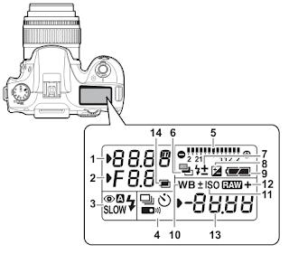 Digital Slr Camera Diagram, Digital, Free Engine Image For