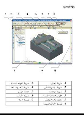 شرح Mastercam CAD/CAM