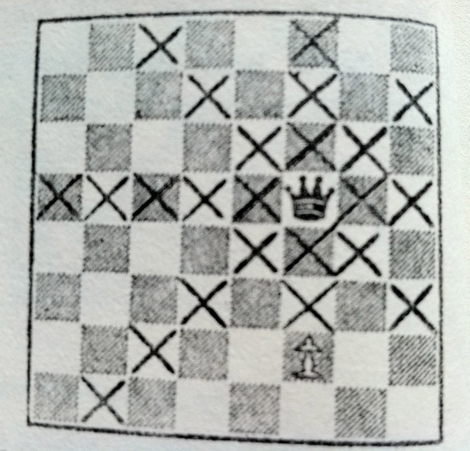 Marble Chess Board S Blog The Queen Chess Piece Moves