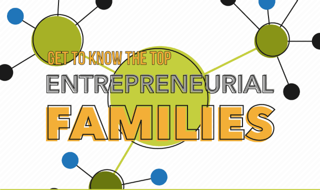 Get To Know The Top Entrepreneurial Family