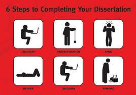 dissertation, plagiarism, college student, student, prescottpaper