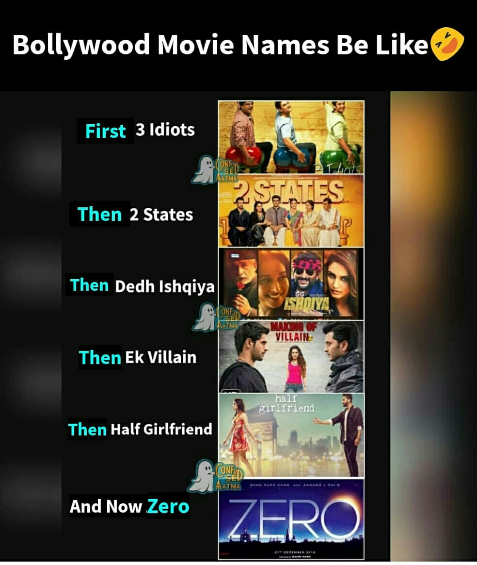 Bollywood Movie Names over years